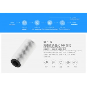 Xiaomi Smart Water Purifier Filter 1A Replacement Filter 1 3in1 RO